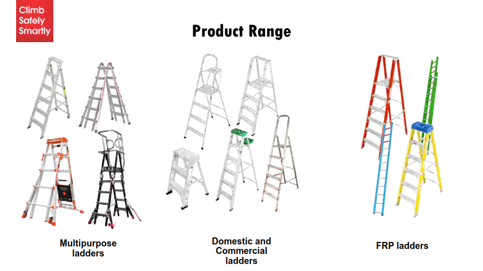 Aluminium Ladder & Fiberglass Ladder Manufacturers Jaipur